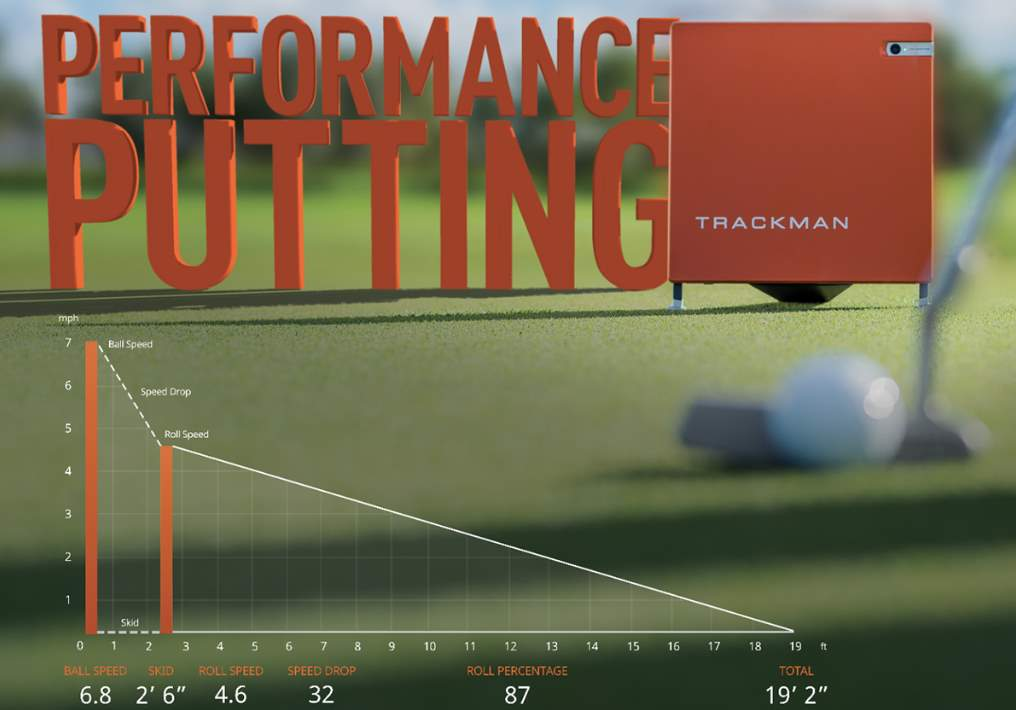 TrackMan-Performance-Putting