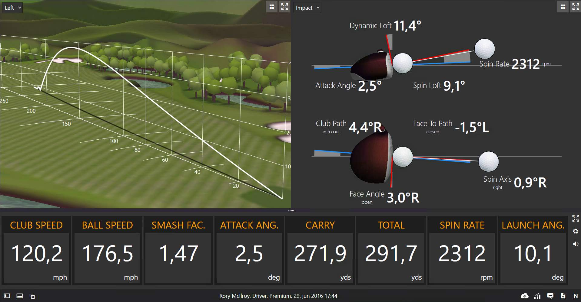 Rory-McIlroy-Driver-Numbers